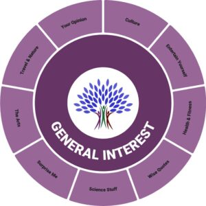 THE BLUE TREE - General Interest