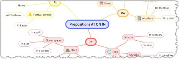 THE BLUE TREE - Prepositions AT ON IN - A2 - sample