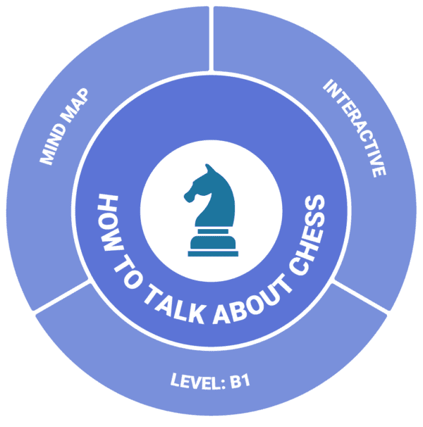 How to talk about chess - The Blue Tree - mind map