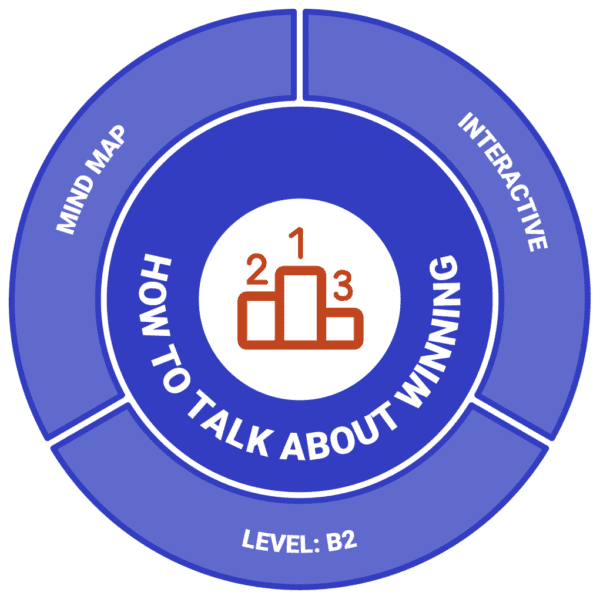 How to talk about winning in English - mind map - The Blue Tree